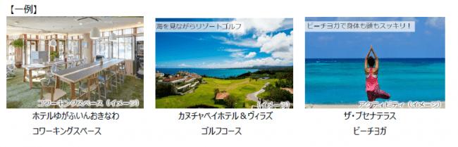 ANAトラベラーズ「ワーケーション in 沖縄」
